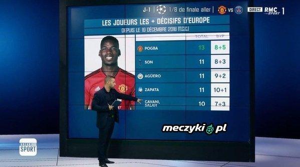 Paul Pogba zanotował najwięcej bramek i asyst w Europie od czasu kiedy Solskjaer objął stanowisko trenerskie Man Utd