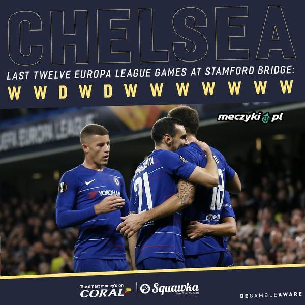 Chelsea niepokonana u siebie od 12 meczów w LE