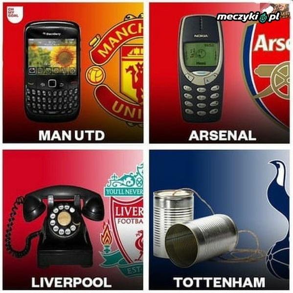 Jakie były telefony, kiedy te drużyny wygrywały ligę