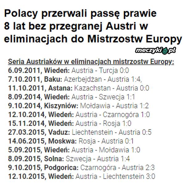 Seria Austrii przerwana