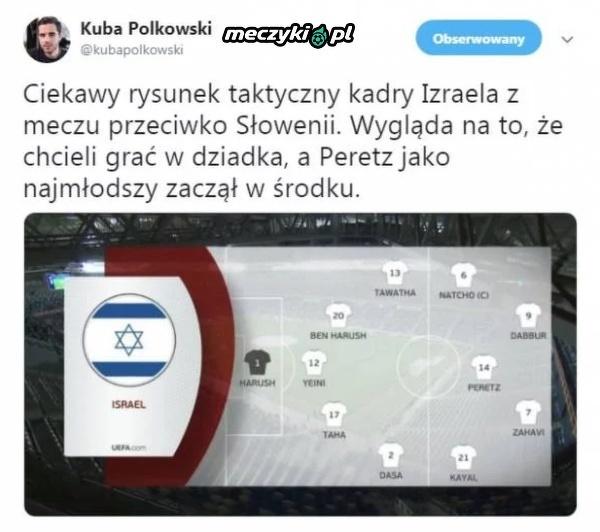 Dziwna taktyka Izraela w meczu ze Słowenią