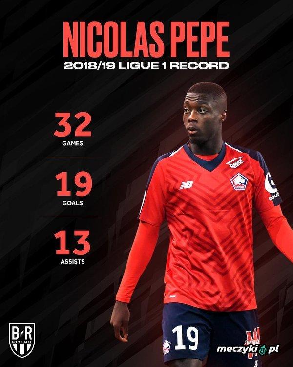 Nicolas Pepe w tym sezonie Ligue 1