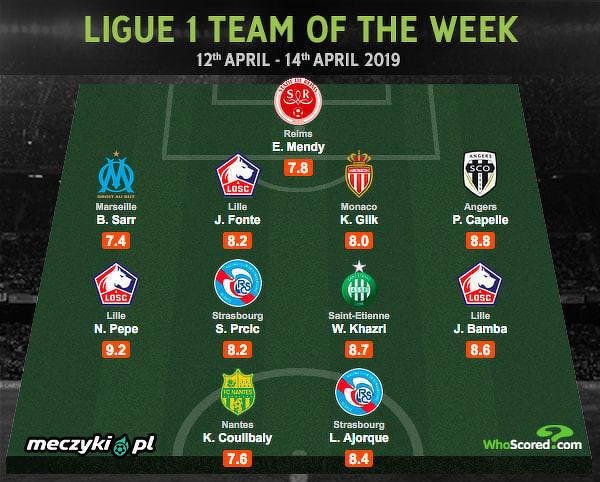 Kamil Glik w jedenastce kolejki Ligue 1 wg WhoScored
