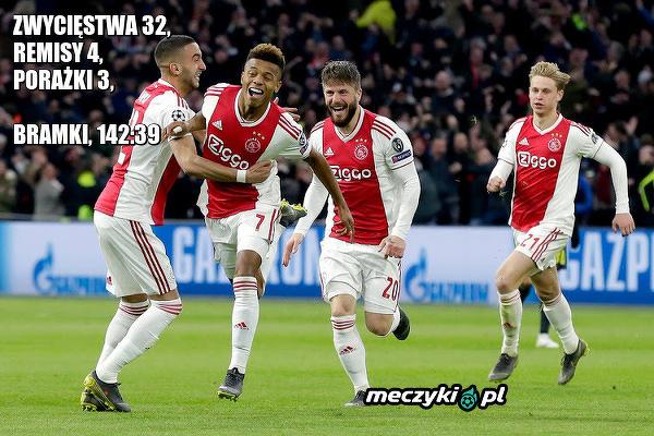 Ajax w tym sezonie we wszystkich rozgrywkach klubowych