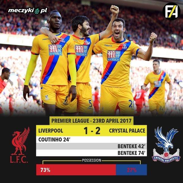 Dziś mija dokładnie 2 rok od kiedy Liverpool ostatni raz przegrał na Anfield