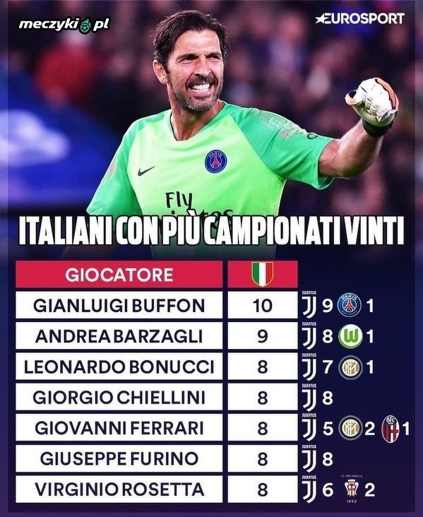 Włosi, którzy mają najwięcej tytułów mistrzowskich