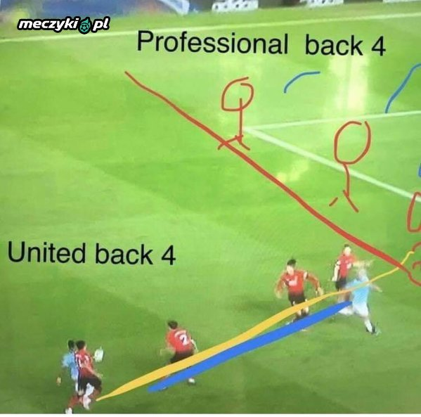 Defensywa United w meczu z City