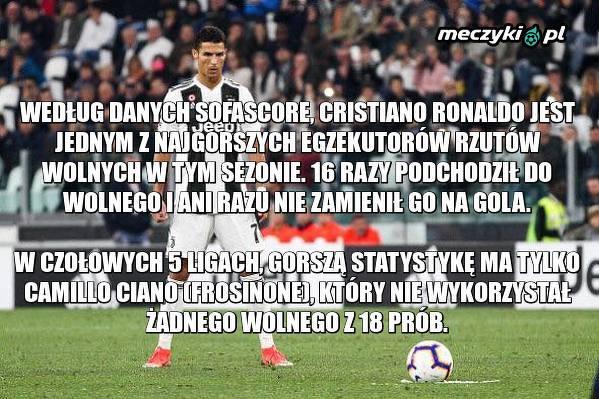 Ronaldo i jego wolne