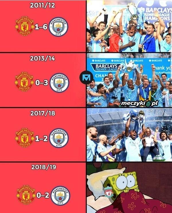Czy historia się powtórzy?