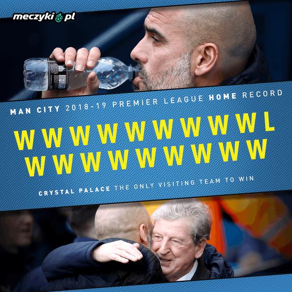 d840e510afa9a6 Manchester City w domowych meczach w tym sezonie Premier League ...