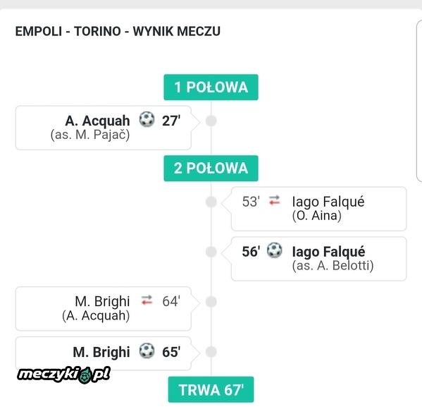 Wejście smoka gracza z Empoli