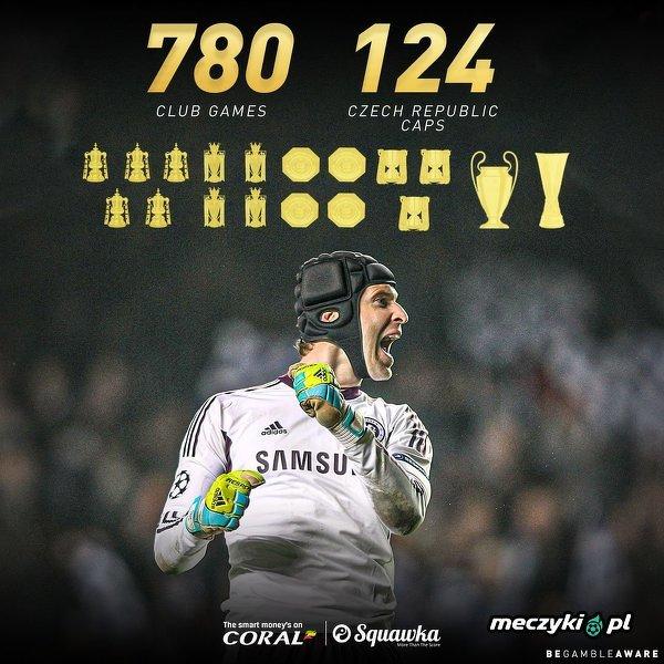 Petr Cech kończy dziś 37 lat
