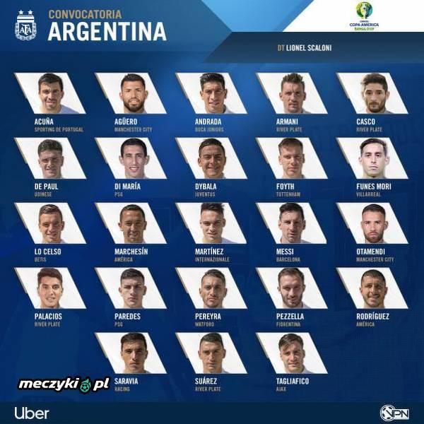 Skład Argentyny na Copa America
