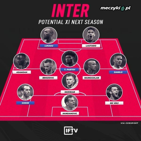 Tak może wyglądać wyjściowa jedenastka Interu w przyszłym sezonie