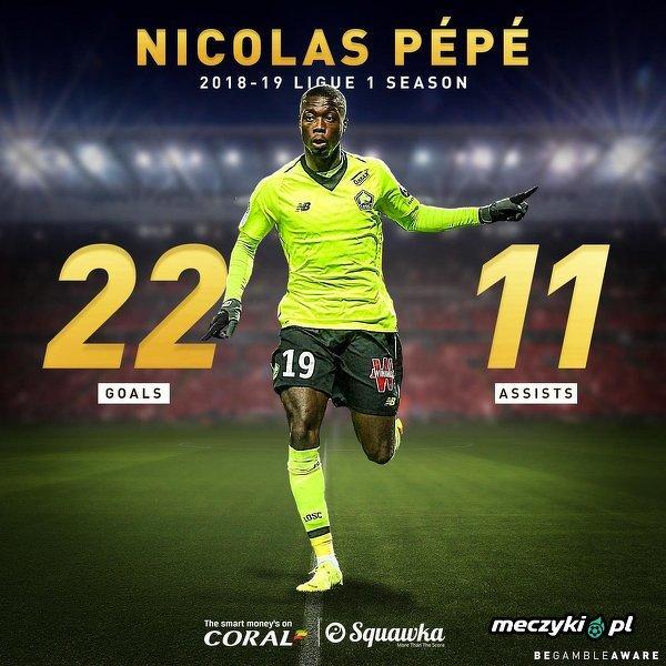 Imponujące liczby Pepe w tym sezonie