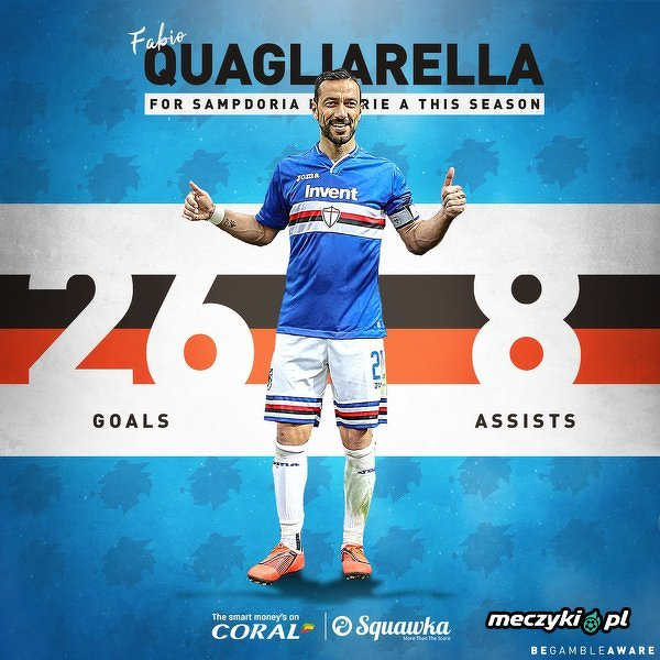 Fabio Quagliarella królem strzelców Serie A