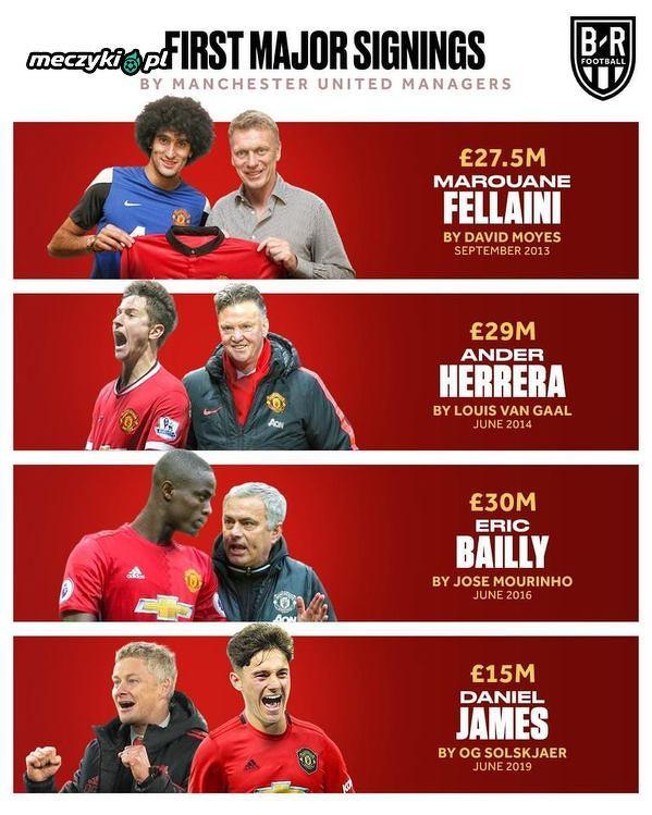 Pierwsze transfery ostatnich trenerów United
