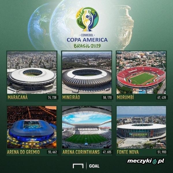 Stadiony, na których rozgrywane są mecze Copa America