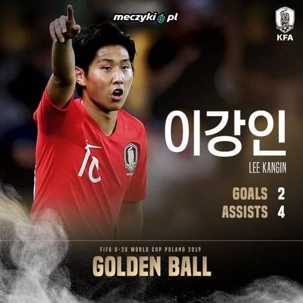 Najlepszy zawodnik Mistrzostw Świata U-20