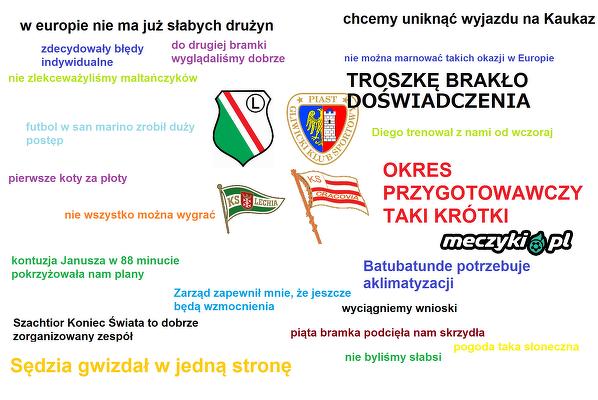 Polskie zespoły jak zwykle przygotowane na podbój Europy