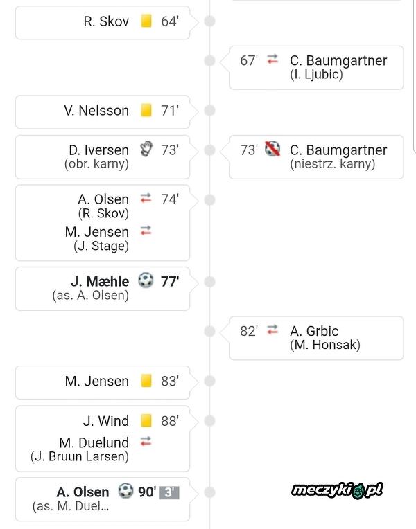 Trener Danii ma nosa do zmian, a Austrii nie bardzo...