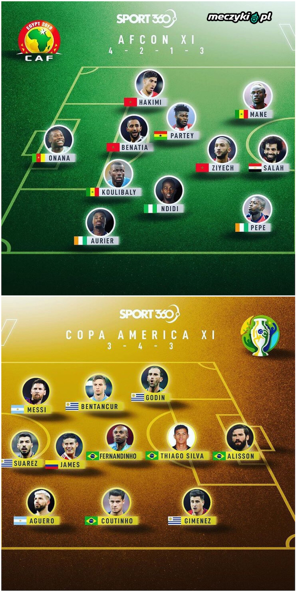 Najlepsi z Pucharu Narodów Afryki vs najlepsi z Copa America. Kto by miał większe szanse?