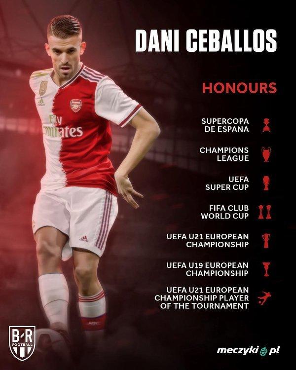 Dani Ceballos bliski wypożyczenia do Arsenalu