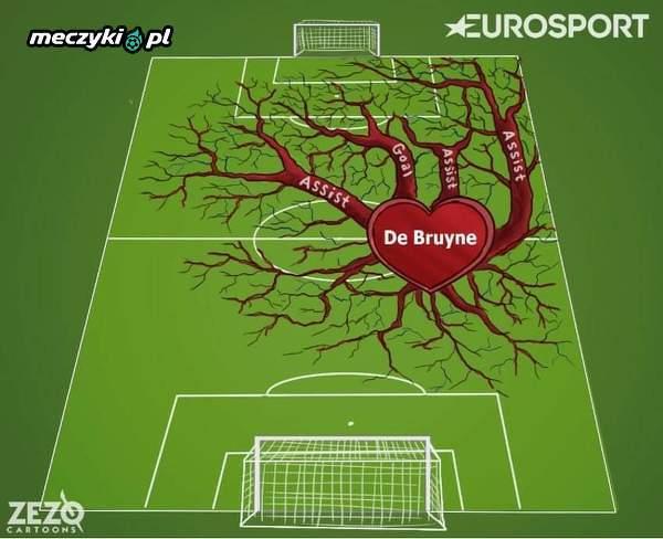 De Bruyne jest prawdziwym sercem Manchesteru City