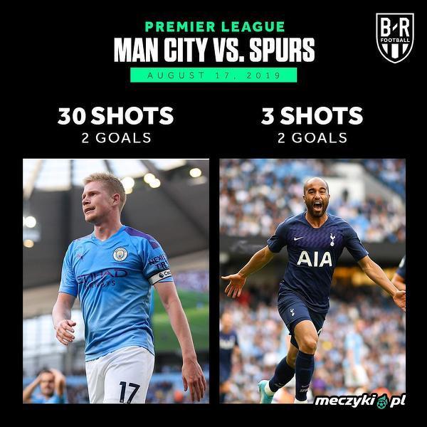 Tottenham był bardzo skuteczny
