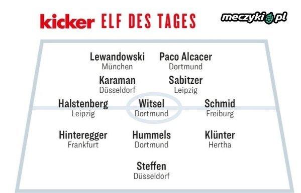 Jedenastka 1. kolejki Bundesligi wg Kickera