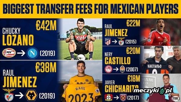 Lozano stał się najdroższym meksykańskim piłkarzem
