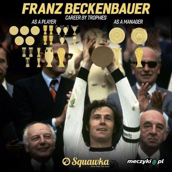 Franz Beckenbauer kończy dziś 74 lata