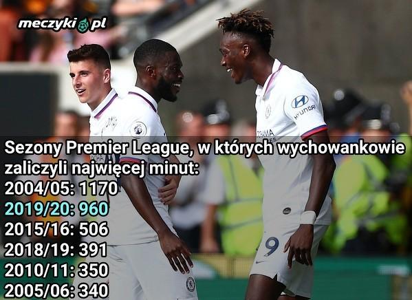 Dawno nie było takiego sezonu w Chelsea