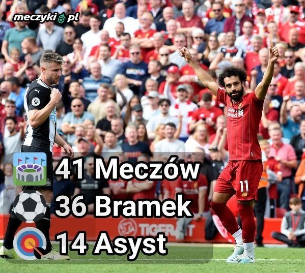 Salah i jego statystyki na Anfield