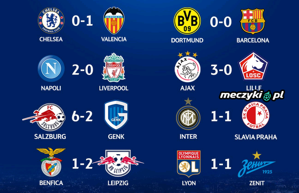 Wyniki wtorkowych spotkań Ligi Mistrzów