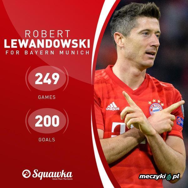 Bilans Lewandowskiego w Bayernie