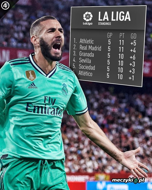 Real wskakuje na drugie miejsce w tabeli LaLiga