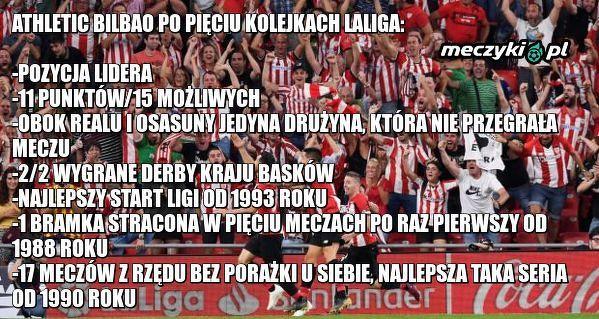 Athletic Bilbao świetnie weszło w obecny sezon
