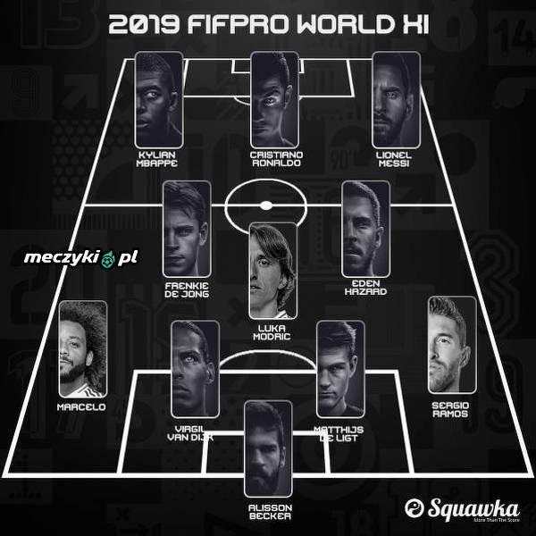 XI roku według FIFA