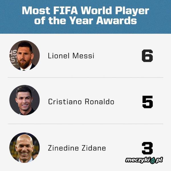 Dla Messiego będzie to już szósta nagroda FIFA