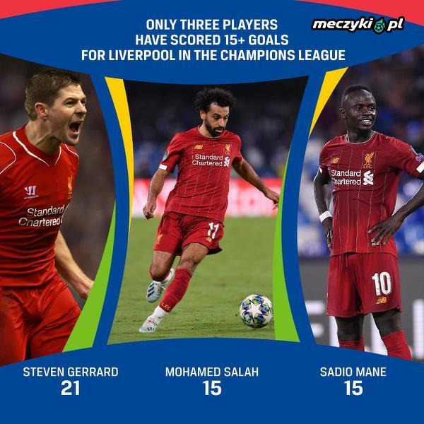 Tylko 3 piłkarzy Liverpoolu zdobyło 15 goli w fazie pucharowej LM