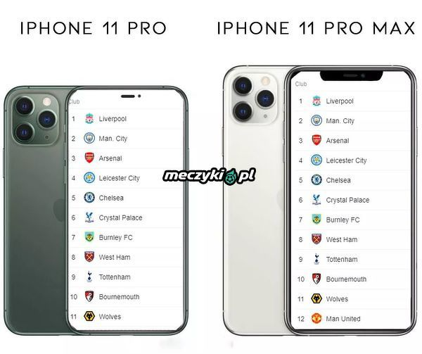 Idealny telefon dla kibiców Manchesteru United