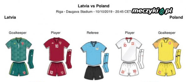 Stroje Łotyszy i Polaków na jutrzejszy mecz