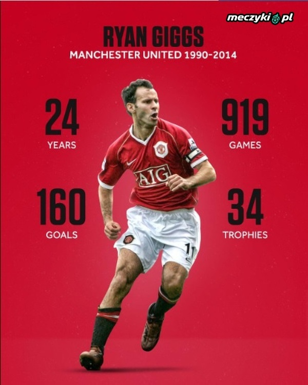 Największa legenda brytyjskiego futbolu?