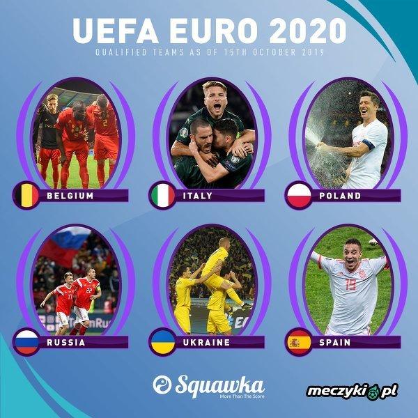 Jeszcze 18 drużyn i będzie komplet na Euro