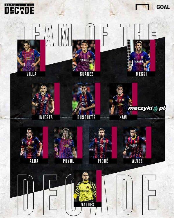 FC Barcelona i jej jedenastka dekady