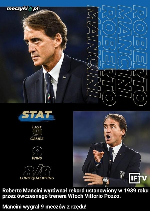 Roberto Mancini wyrównał rekord