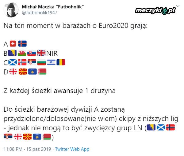 Powalczą w barażach o Euro 2020
