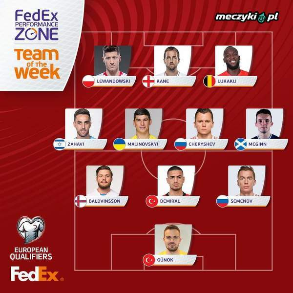 Lewandowski w najlepszej jedenastce październikowych el. do Euro wg współczynnika FedEx