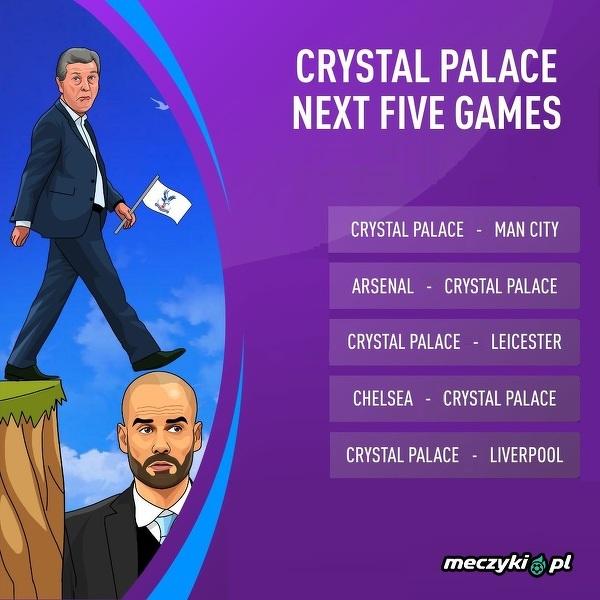 Ciężkie tygodnie dla Crystal Palace